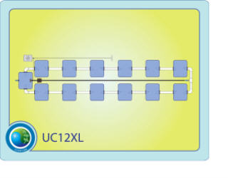 The Under Current™ XL System 12 #CCUC12XL
