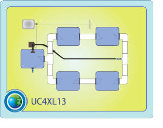The Under Current XL13 System 4 CC4XL13