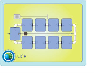 The Under Current™ System 8 CCUC8