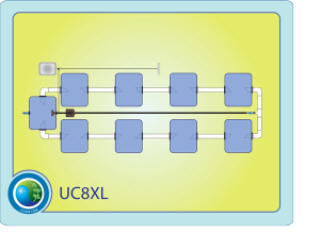 The Under Current™ XL System 8 CCUC8XL