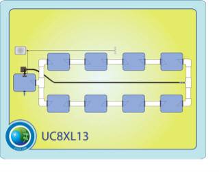 The Under Current™ XL13 System 8 CC8XL13